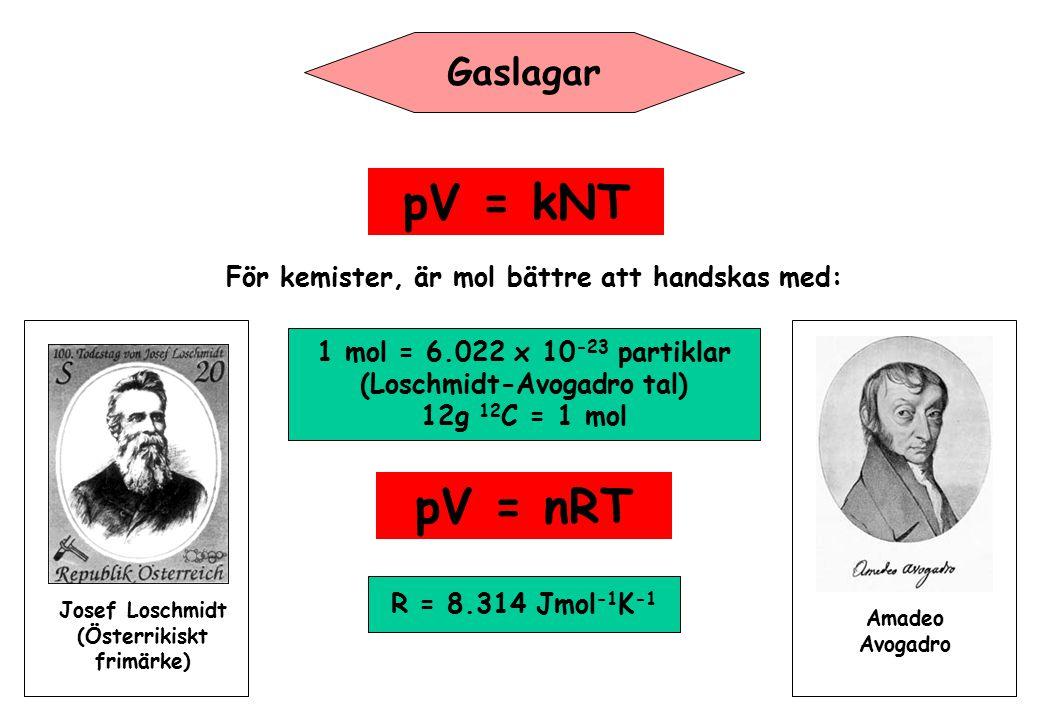 pV = kNT Gaslagar pV = nRT För kemister, är mol bättre att handskas med: R = 8.314 Jmol -1 K -1 1 mol = 6.022 x 10 -23 partiklar (Loschmidt-Avogadro t