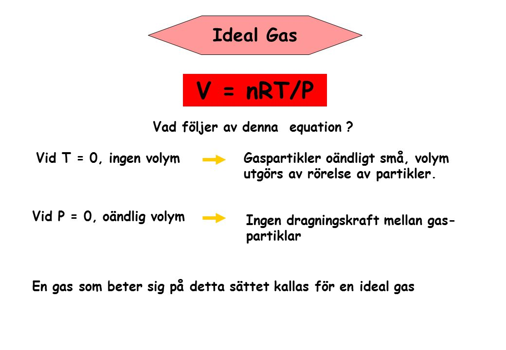 V = nRT/P Ideal Gas Vad följer av denna equation ? Vid T = 0, ingen volymGaspartikler oändligt små, volym utgörs av rörelse av partikler. Vid P = 0, o