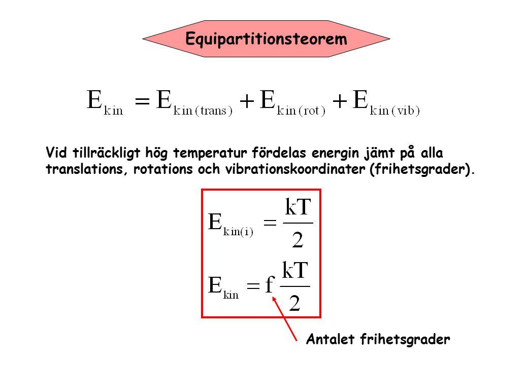 Equipartitionsteorem Vid tillräckligt hög temperatur fördelas energin jämt på alla translations, rotations och vibrationskoordinater (frihetsgrader).