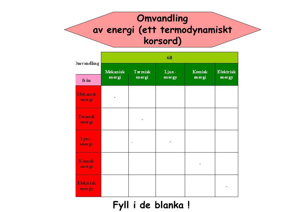 Kinetisk gasteori Hur beräknar man inre energin hos en gas .