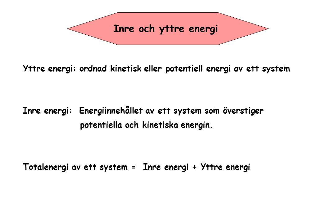 Inre och yttre energi Yttre energi: ordnad kinetisk eller potentiell energi av ett system Inre energi: Energiinnehållet av ett system som överstiger p