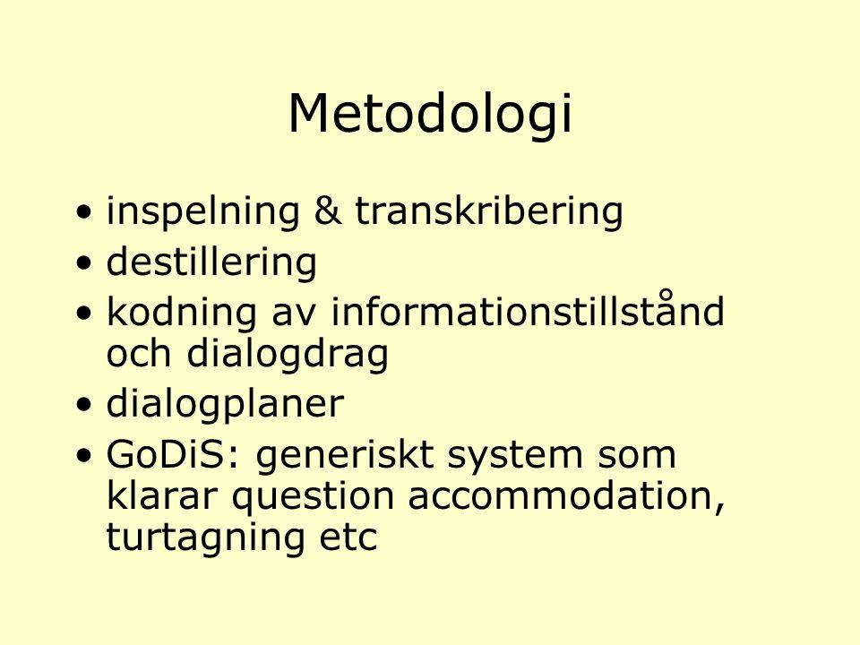 Metodologi inspelning & transkribering destillering kodning av informationstillstånd och dialogdrag dialogplaner GoDiS: generiskt system som klarar question accommodation, turtagning etc