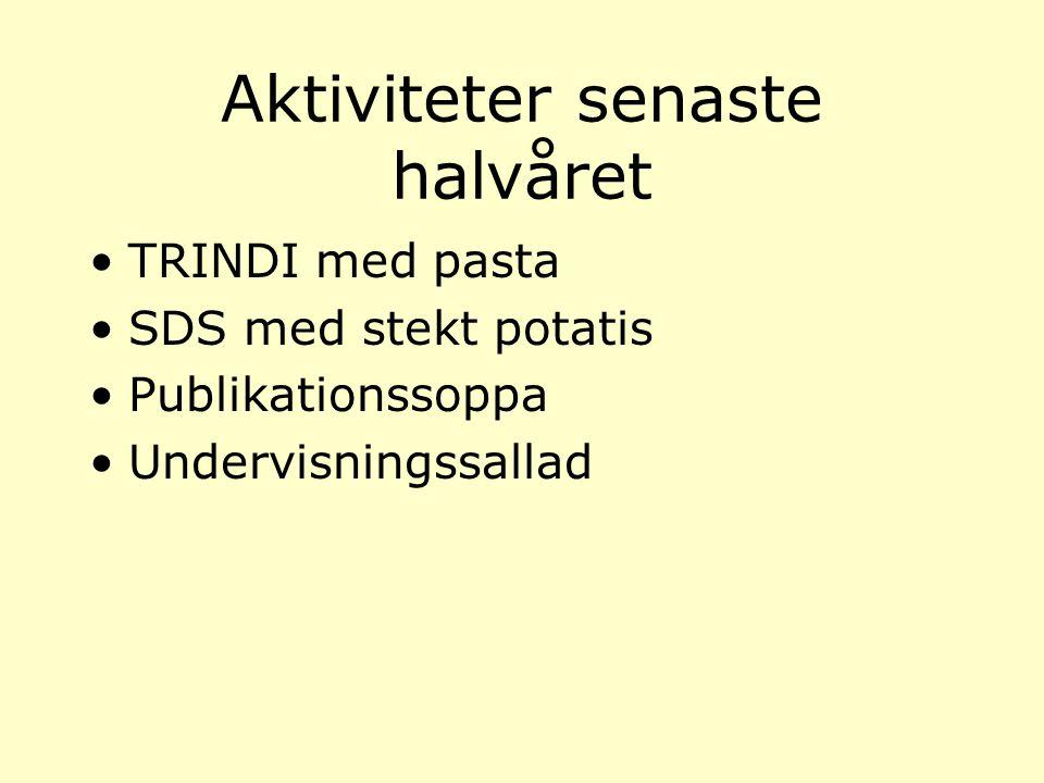 Aktiviteter senaste halvåret TRINDI med pasta SDS med stekt potatis Publikationssoppa Undervisningssallad