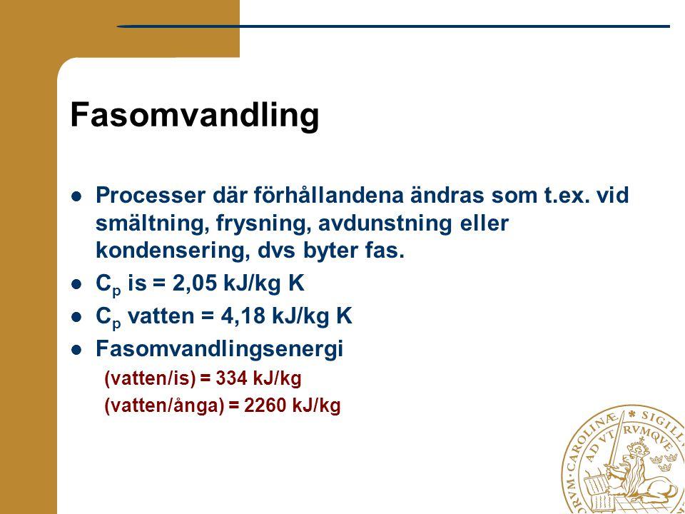 Fasomvandling Processer där förhållandena ändras som t.ex. vid smältning, frysning, avdunstning eller kondensering, dvs byter fas. C p is = 2,05 kJ/kg