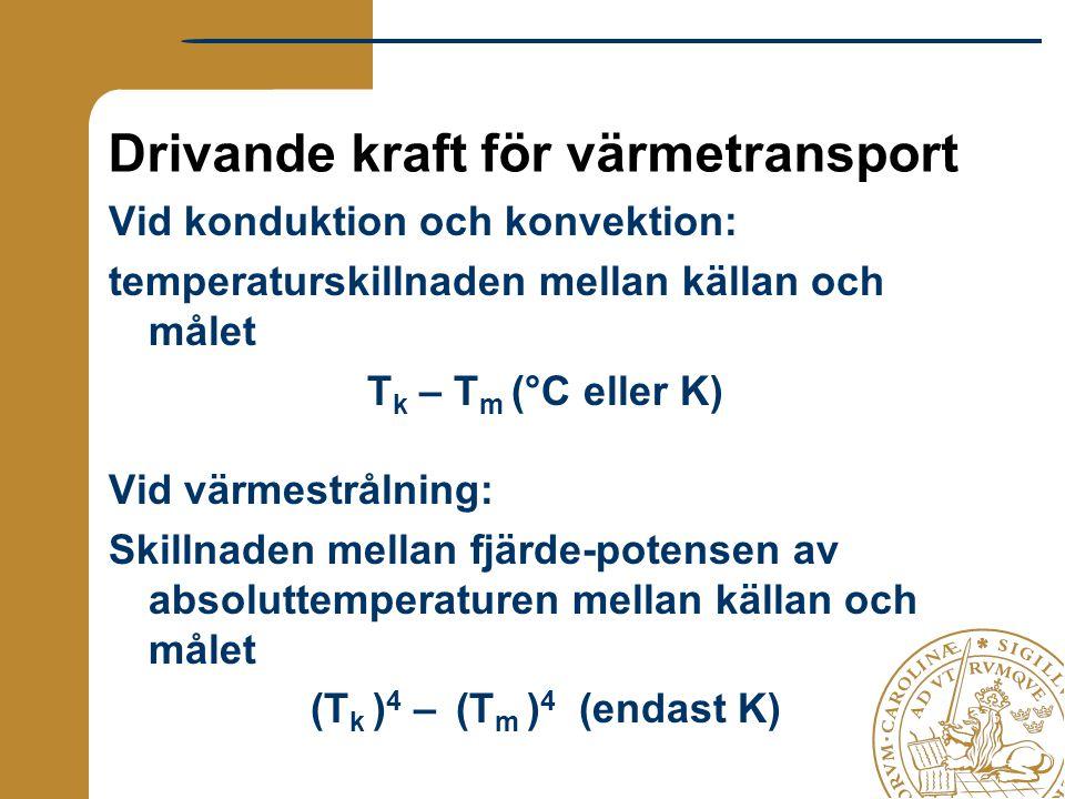 Drivande kraft för värmetransport Vid konduktion och konvektion: temperaturskillnaden mellan källan och målet T k – T m (°C eller K) Vid värmestrålnin