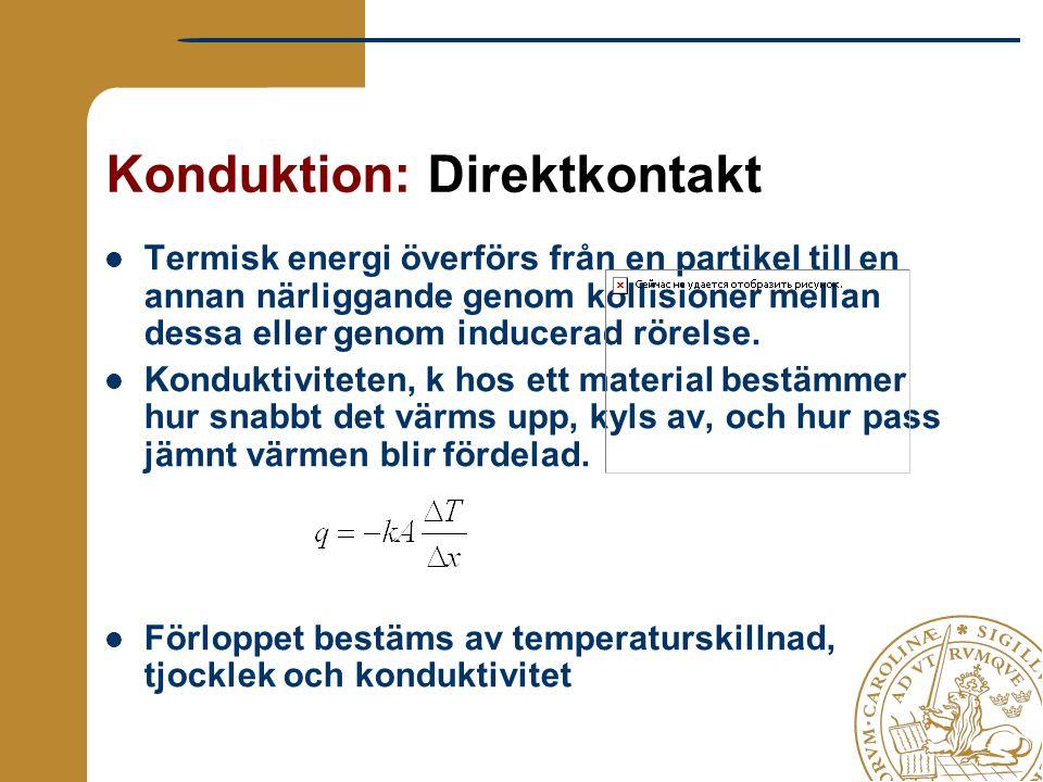 Konduktion: Direktkontakt Termisk energi överförs från en partikel till en annan närliggande genom kollisioner mellan dessa eller genom inducerad röre