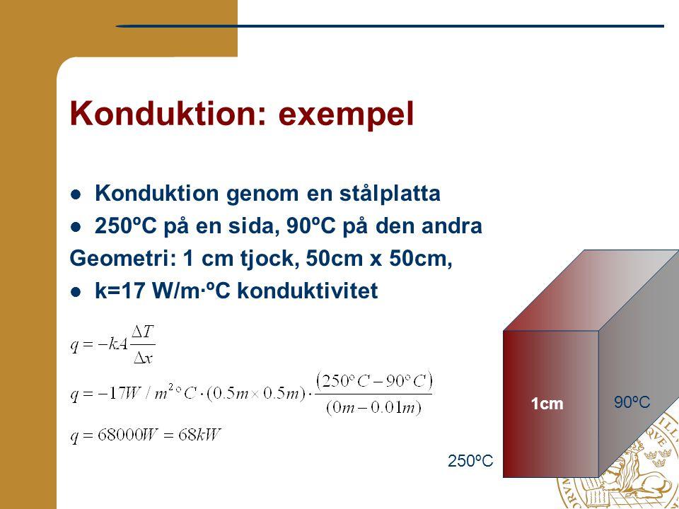 Konduktion: exempel Konduktion genom en stålplatta 250ºC på en sida, 90ºC på den andra Geometri: 1 cm tjock, 50cm x 50cm, k=17 W/m·ºC konduktivitet 1c