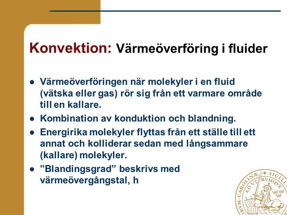 Konvektion: Värmeöverföring i fluider Värmeöverföringen när molekyler i en fluid (vätska eller gas) rör sig från ett varmare område till en kallare. K