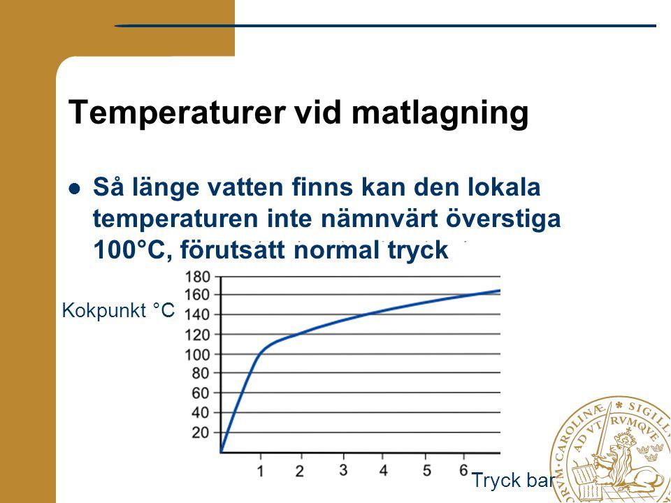Temperaturer vid matlagning Så länge vatten finns kan den lokala temperaturen inte nämnvärt överstiga 100°C, förutsatt normal tryck Kokpunkt °C Tryck