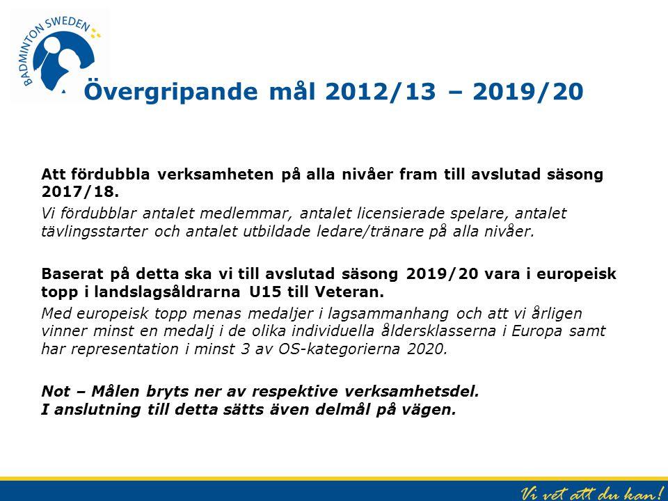 Övergripande mål 2012/13 – 2019/20 Att fördubbla verksamheten på alla nivåer fram till avslutad säsong 2017/18. Vi fördubblar antalet medlemmar, antal