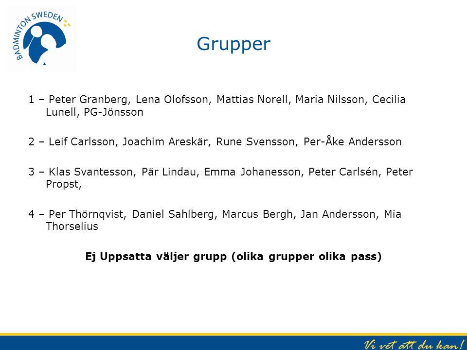 Grupper 1 – Peter Granberg, Lena Olofsson, Mattias Norell, Maria Nilsson, Cecilia Lunell, PG-Jönsson 2 – Leif Carlsson, Joachim Areskär, Rune Svensson