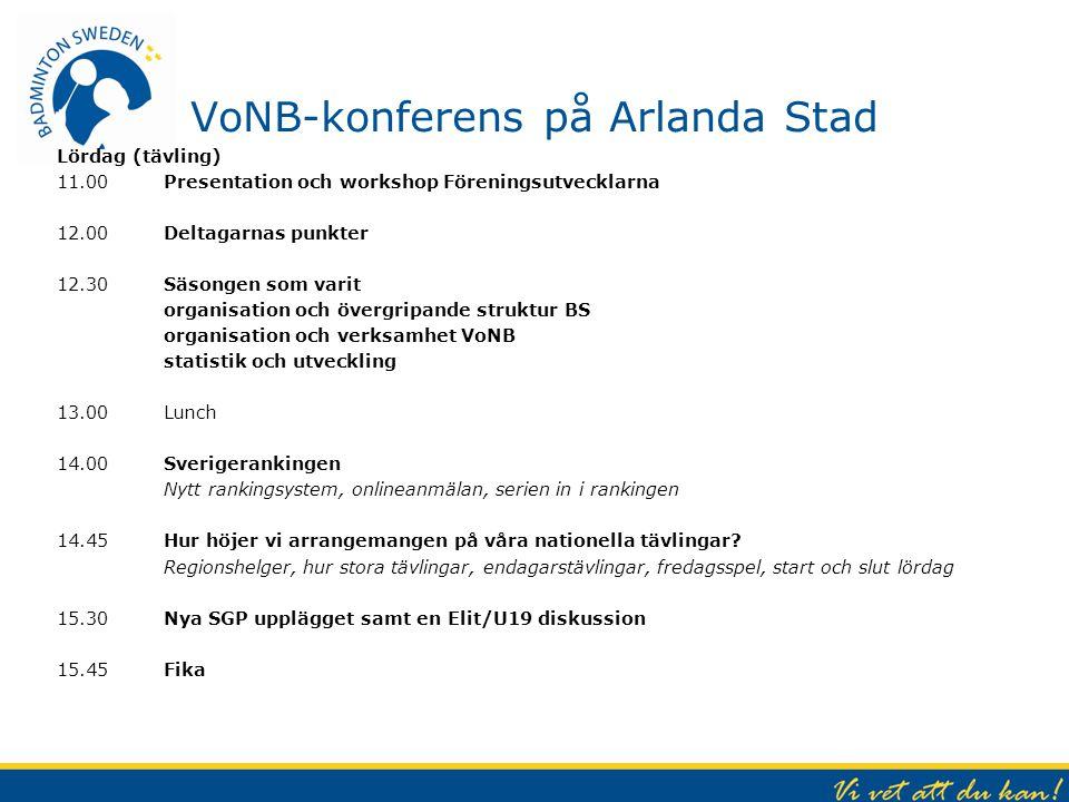 VoNB-konferens på Arlanda Stad Lördag (tävling) 11.00Presentation och workshop Föreningsutvecklarna 12.00Deltagarnas punkter 12.30Säsongen som varit o