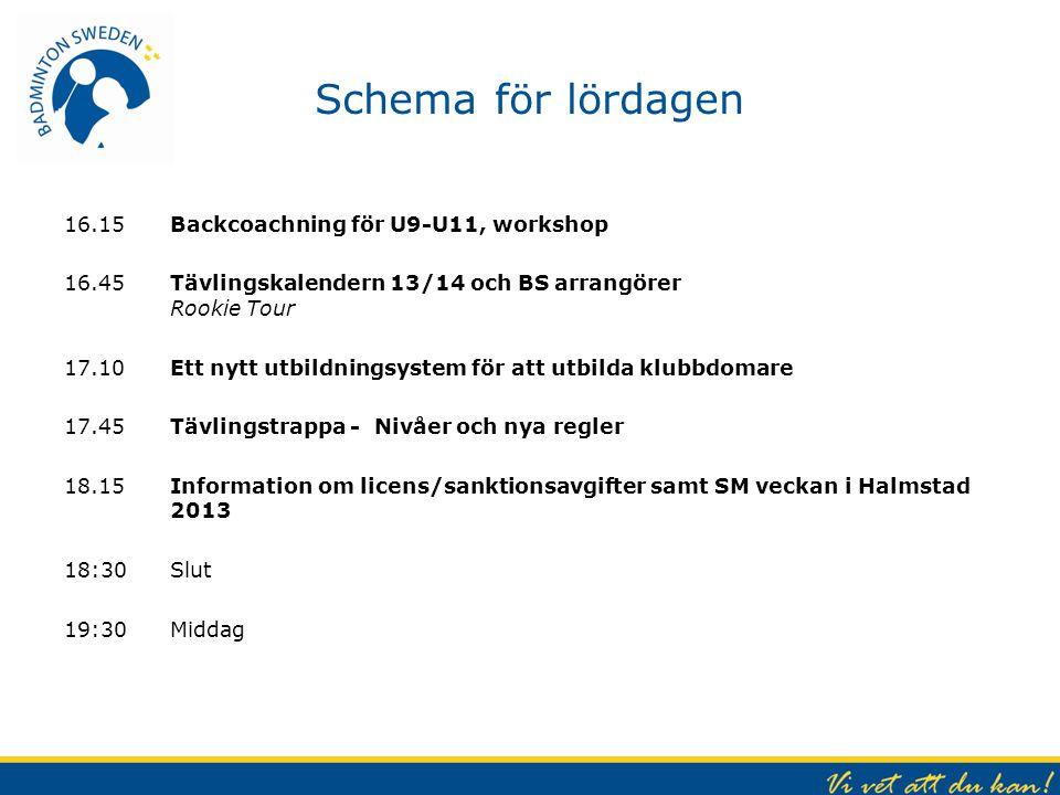 Badminton Sweden + Föreningsutveckling = kärlek!