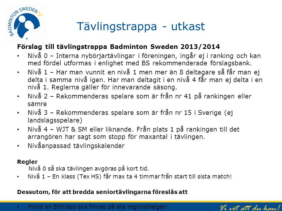 Tävlingstrappa - utkast Förslag till tävlingstrappa Badminton Sweden 2013/2014 Nivå 0 – Interna nybörjartävlingar i föreningen, ingår ej i ranking och