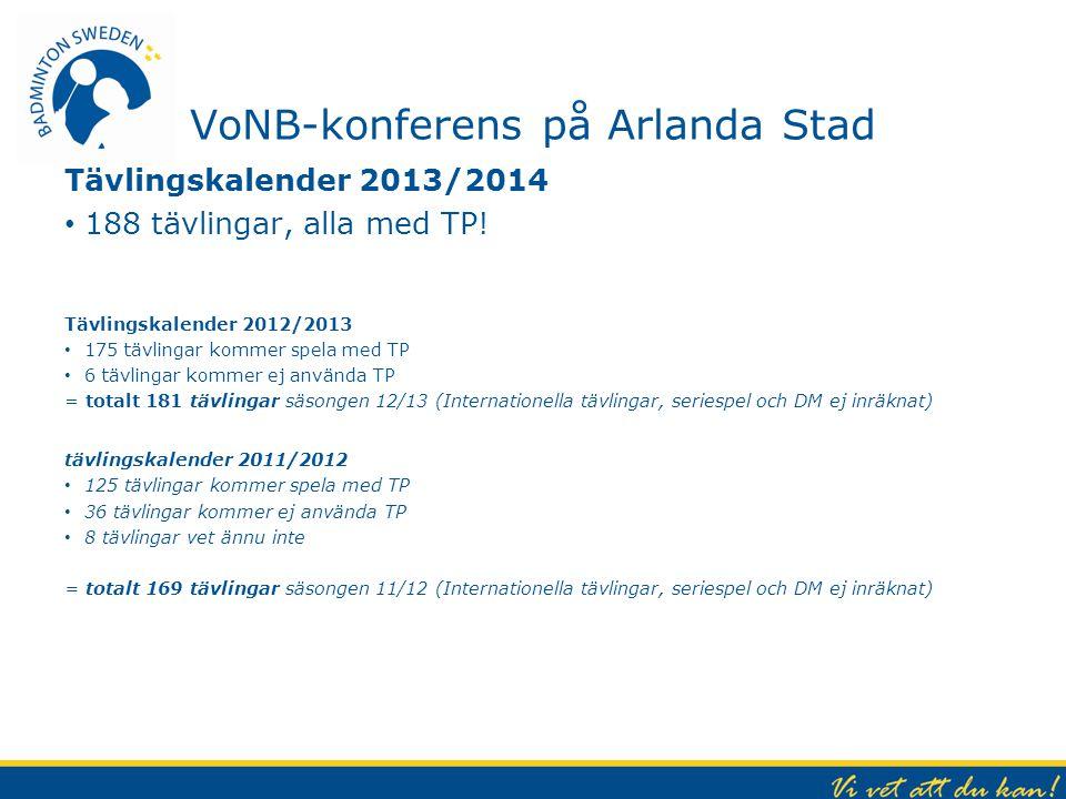 VoNB-konferens på Arlanda Stad Tävlingskalender 2013/2014 188 tävlingar, alla med TP! Tävlingskalender 2012/2013 175 tävlingar kommer spela med TP 6 t