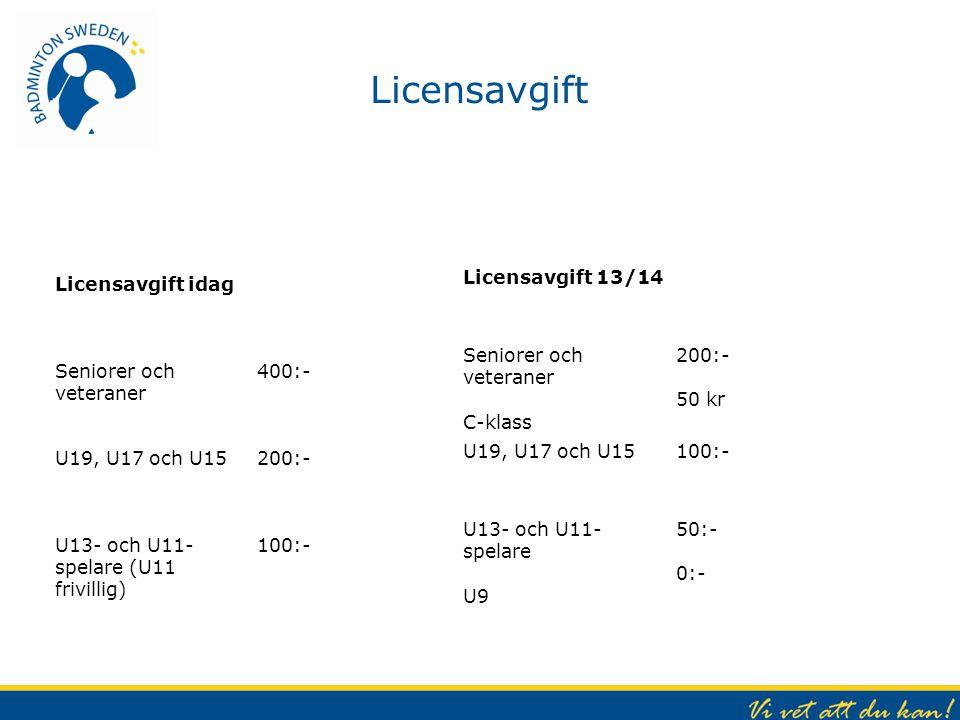 Licensavgift Licensavgift 13/14 Seniorer och veteraner C-klass 200:- 50 kr U19, U17 och U15100:- U13- och U11- spelare U9 50:- 0:- Licensavgift idag S