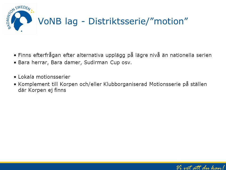 """VoNB lag - Distriktsserie/""""motion"""" Finns efterfrågan efter alternativa upplägg på lägre nivå än nationella serien Bara herrar, Bara damer, Sudirman Cu"""