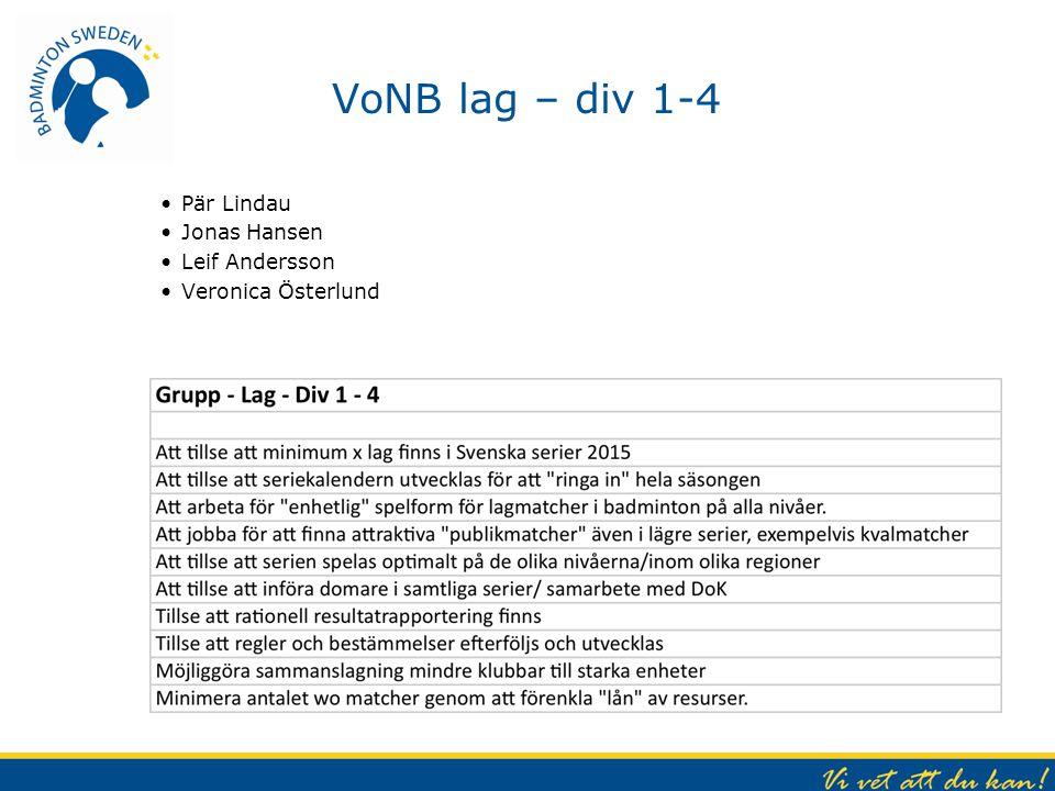VoNB lag – div 1-4 Pär Lindau Jonas Hansen Leif Andersson Veronica Österlund
