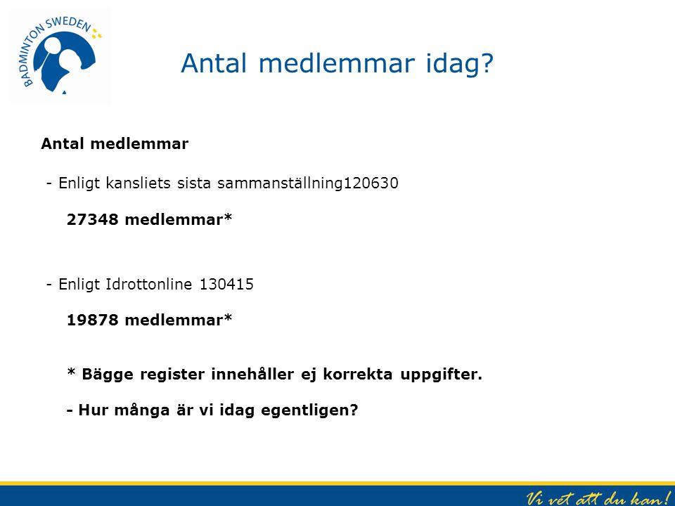 Rookie Tour Tävlingen är endast öppen för svenska spelare som inte är rankade högre plats 41 (killar) respektive plats 31 (tjejer) på Sverigerankingen Ingen ålderskategori spelar mer än en dag.
