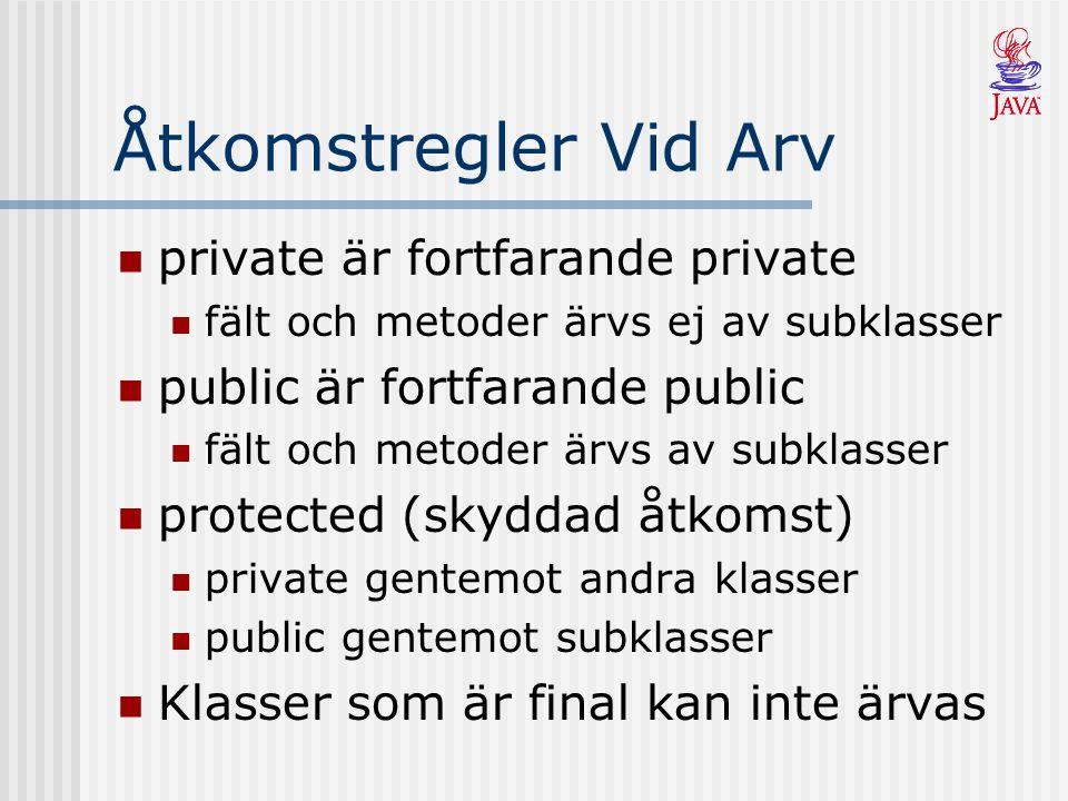 Åtkomstregler Vid Arv private är fortfarande private fält och metoder ärvs ej av subklasser public är fortfarande public fält och metoder ärvs av subklasser protected (skyddad åtkomst) private gentemot andra klasser public gentemot subklasser Klasser som är final kan inte ärvas