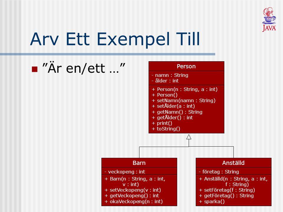 Arv Ett Exempel Till Är en/ett … Person - namn : String - ålder : int + Person(n : String, a : int) + Person() + setNamn(namn : String) + setÅlder(a : int) + getNamn() : String + getÅlder() : int + print() + toString() Barn - veckopeng : int + Barn(n : String, a : int, v : int) + setVeckopeng(v : int) + getVeckopeng() : int + okaVeckopeng(n : int) Anställd - företag : String + Anställd(n : String, a : int, f : String) + setFöretag(f : String) + getFöretag() : String + sparka()