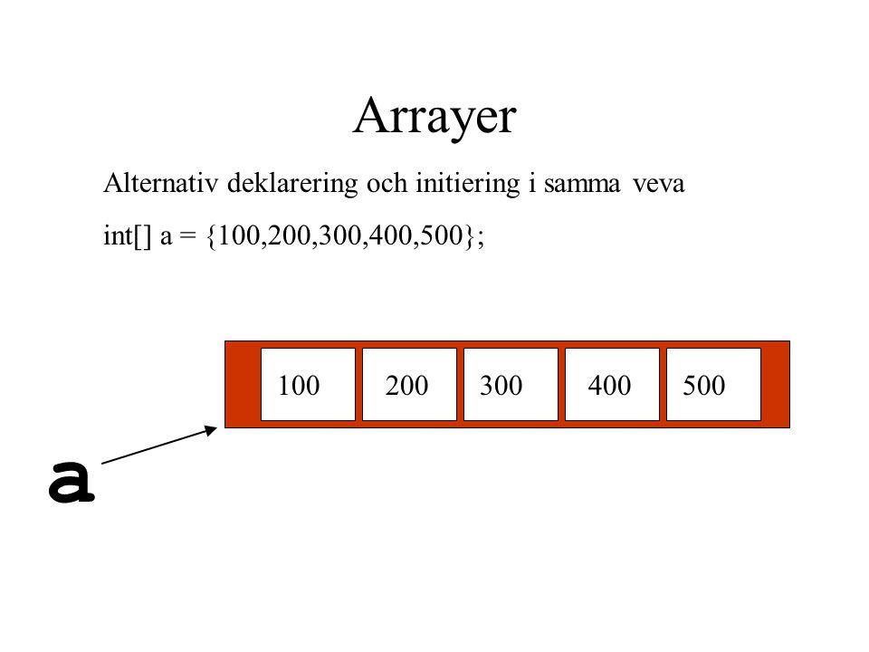 Arrayer int a[]; int b[]; a = new int[5]; a[0] = 100; a[1] = 200; a[2] = 300; a[3] = 400; a[4] = 500; b = a; b[0] = 600; Vad är a[0] nu?