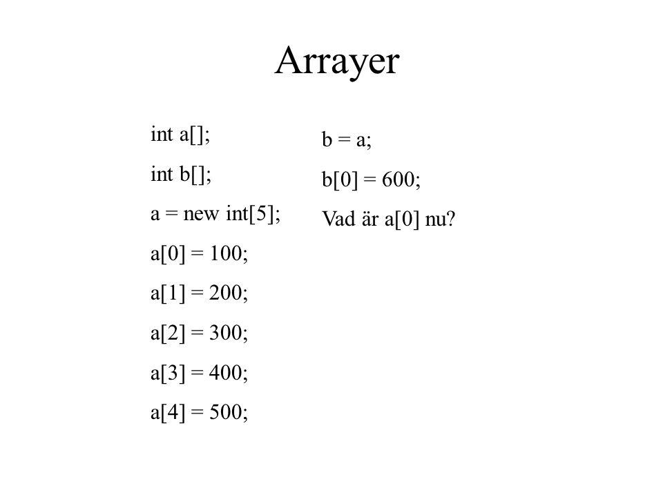 Arrayer int a[]; int b[]; a = new int[5]; a[0] = 100; a[1] = 200; a[2] = 300; a[3] = 400; a[4] = 500; b = a; b[0] = 600; Vad är a[0] nu