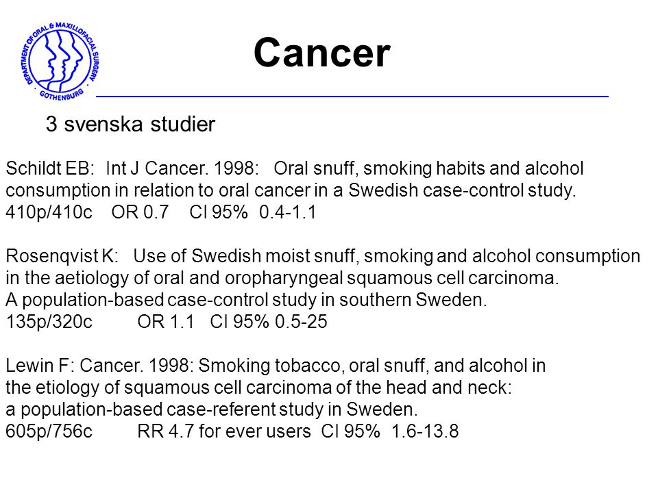 Schildt EB: Int J Cancer. 1998: Oral snuff, smoking habits and alcohol consumption in relation to oral cancer in a Swedish case-control study. 410p/41