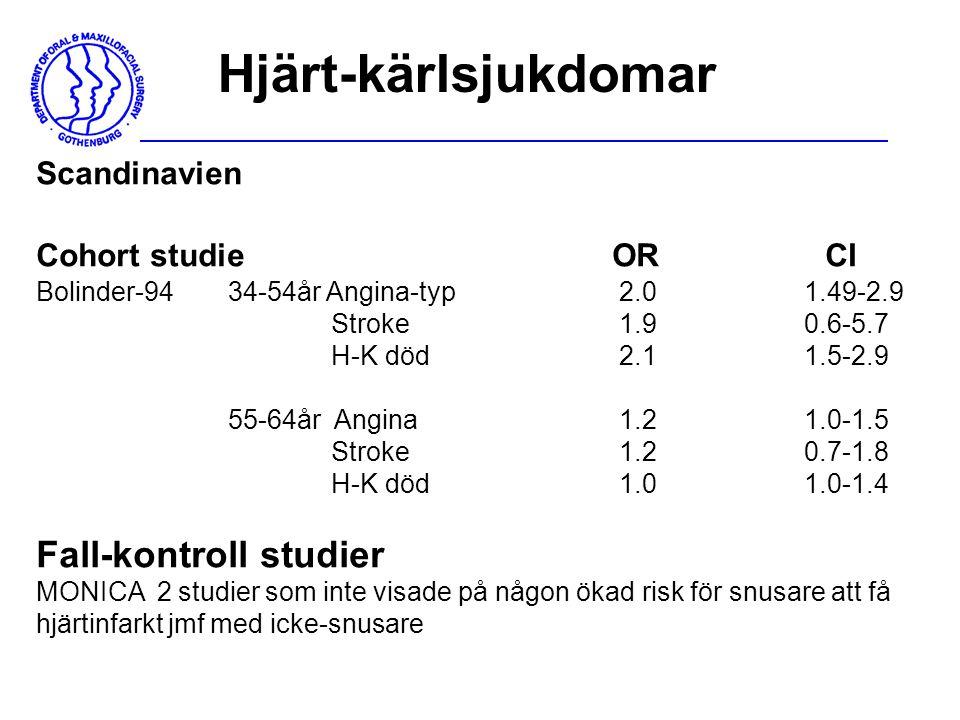 Hjärt-kärlsjukdomar Scandinavien Cohort studieOR CI Bolinder-9434-54år Angina-typ 2.01.49-2.9 Stroke 1.90.6-5.7 H-K död 2.11.5-2.9 55-64år Angina 1.21