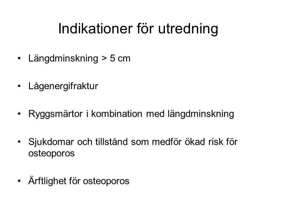 Indikationer för utredning Längdminskning > 5 cm Lågenergifraktur Ryggsmärtor i kombination med längdminskning Sjukdomar och tillstånd som medför ökad