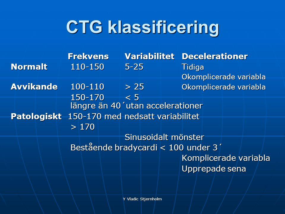 Y Vladic Stjernholm CTG klassificering FrekvensVariabilitetDecelerationer Normalt 110-1505-25T idiga Okomplicerade variabla Avvikande 100-110> 25 Okom