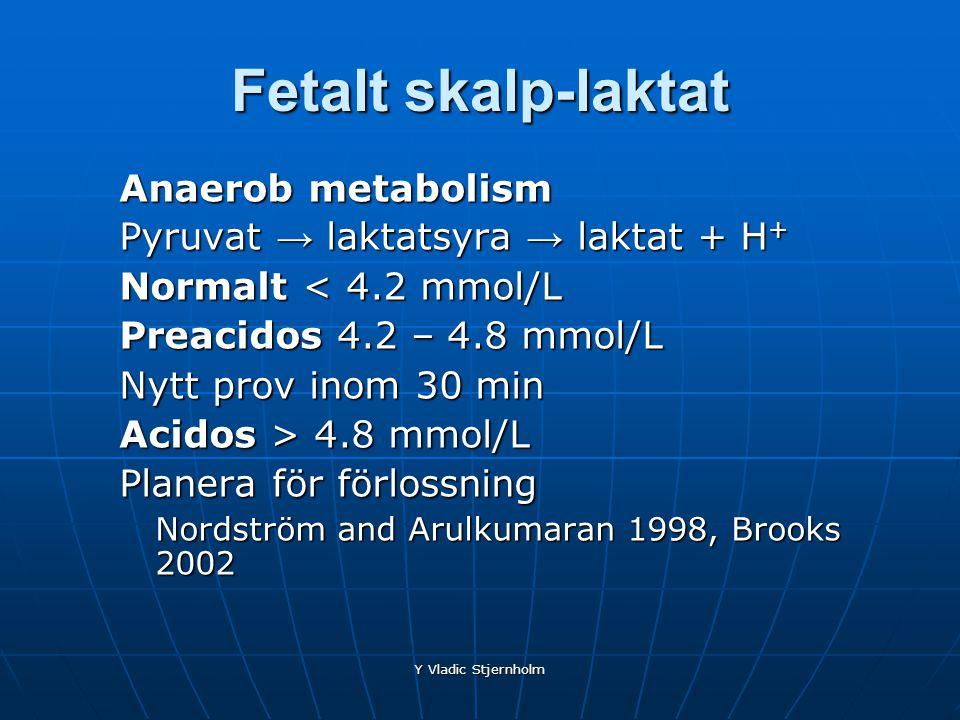 Y Vladic Stjernholm Fetalt skalp-laktat Anaerob metabolism Pyruvat → laktatsyra → laktat + H + Normalt < 4.2 mmol/L Preacidos 4.2 – 4.8 mmol/L Nytt pr