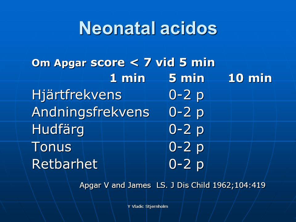 Y Vladic Stjernholm Neonatal acidos Om Apgar score < 7 vid 5 min 1 min5 min10 min Hjärtfrekvens 0-2 p Andningsfrekvens0-2 p Hudfärg0-2 p Tonus0-2 p Re