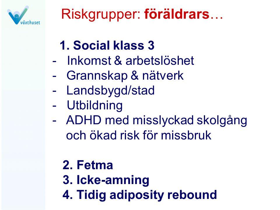 Riskgrupper: föräldrars… 1. Social klass 3 - Inkomst & arbetslöshet -Grannskap & nätverk -Landsbygd/stad - Utbildning - ADHD med misslyckad skolgång o