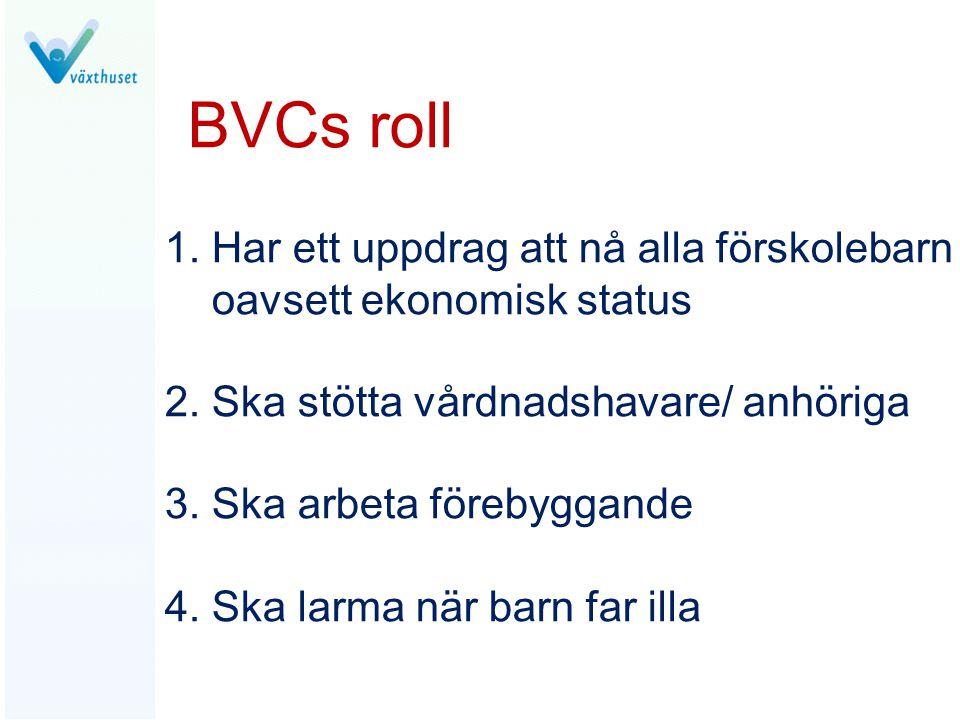 BVCs roll 1. Har ett uppdrag att nå alla förskolebarn oavsett ekonomisk status 2. Ska stötta vårdnadshavare/ anhöriga 3. Ska arbeta förebyggande 4. Sk