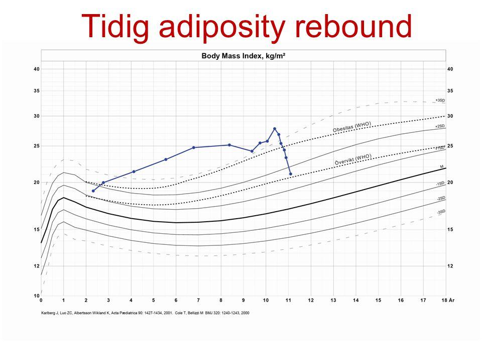 Tidig adiposity rebound