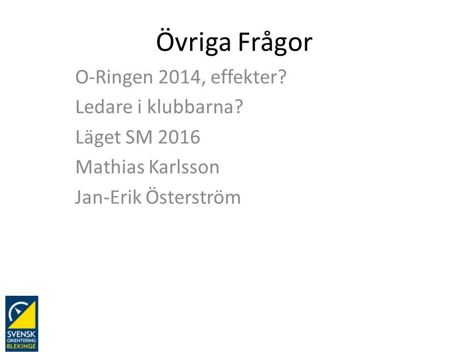 Övriga Frågor O-Ringen 2014, effekter? Ledare i klubbarna? Läget SM 2016 Mathias Karlsson Jan-Erik Österström