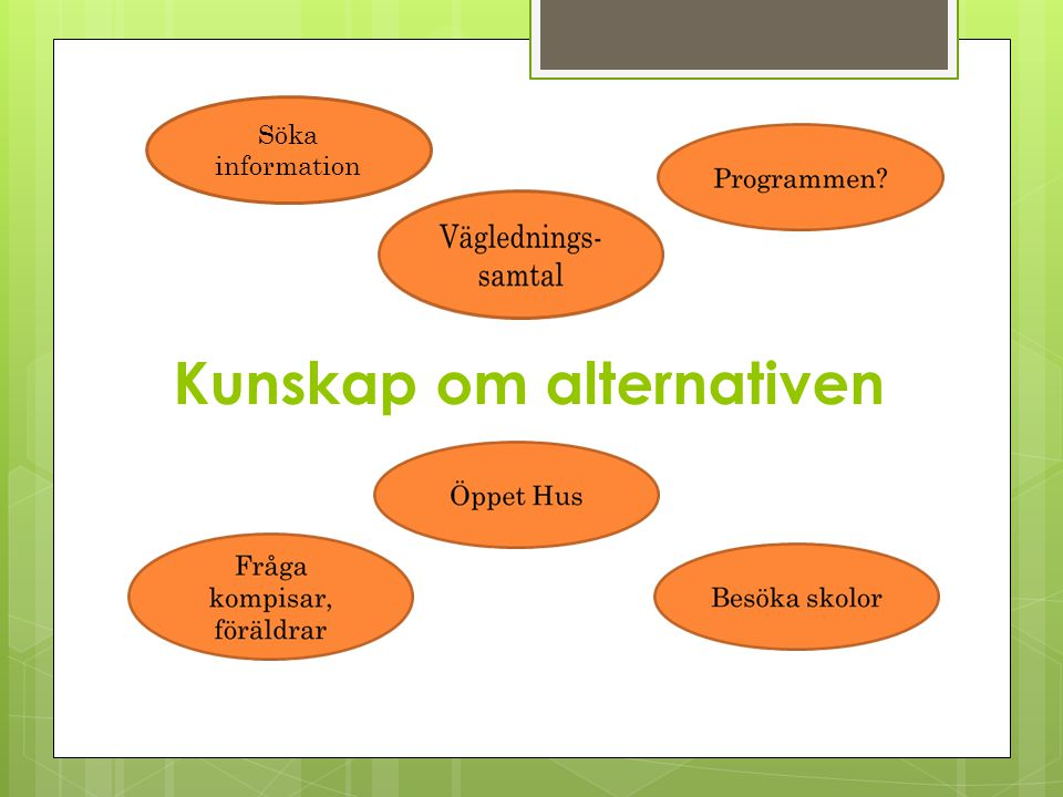 Kunskap om alternativen Söka information