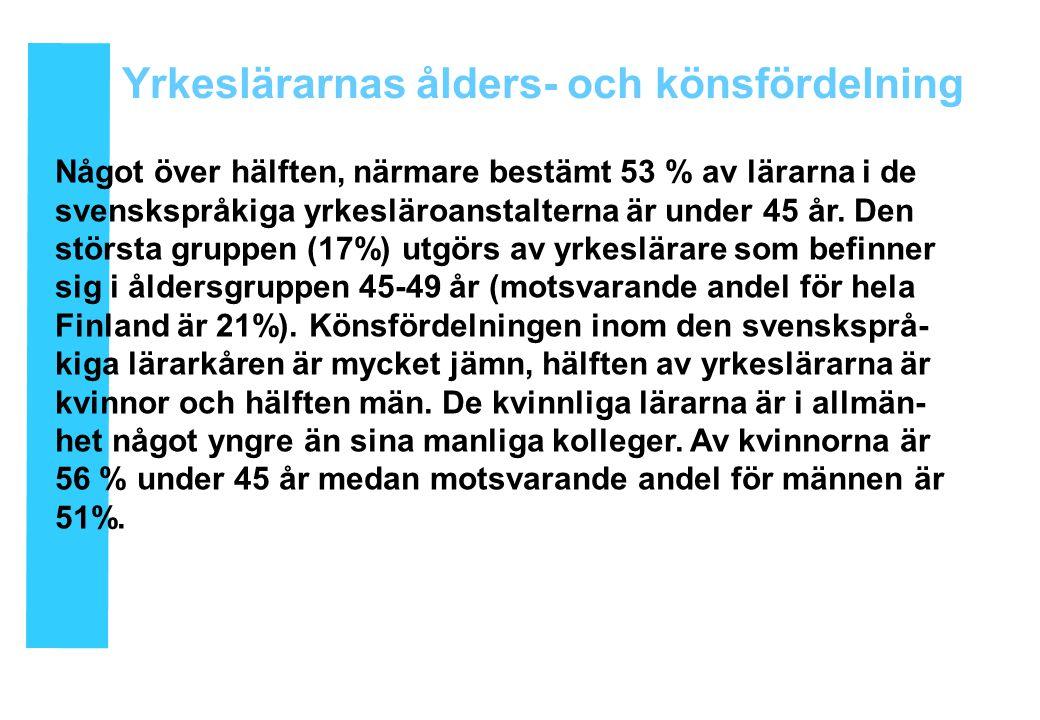 Något över hälften, närmare bestämt 53 % av lärarna i de svenskspråkiga yrkesläroanstalterna är under 45 år.