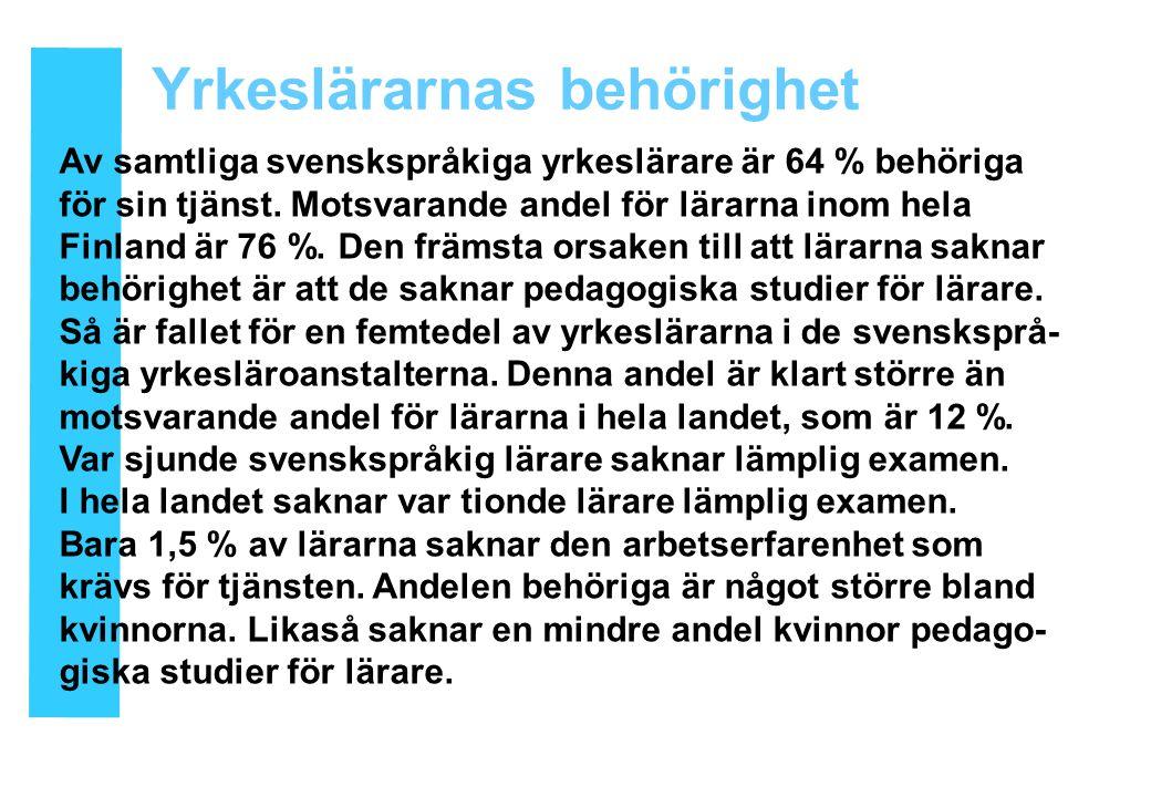 Av samtliga svenskspråkiga yrkeslärare är 64 % behöriga för sin tjänst.