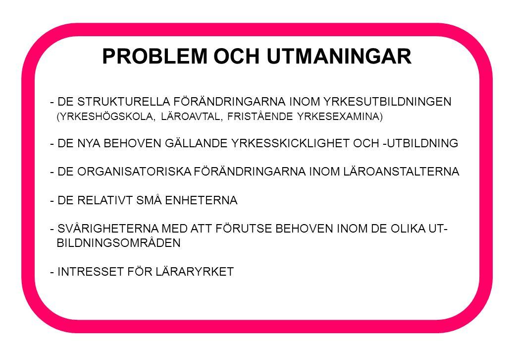 PROBLEM OCH UTMANINGAR - DE STRUKTURELLA FÖRÄNDRINGARNA INOM YRKESUTBILDNINGEN (YRKESHÖGSKOLA, LÄROAVTAL, FRISTÅENDE YRKESEXAMINA) - DE NYA BEHOVEN GÄLLANDE YRKESSKICKLIGHET OCH -UTBILDNING - DE ORGANISATORISKA FÖRÄNDRINGARNA INOM LÄROANSTALTERNA - DE RELATIVT SMÅ ENHETERNA - SVÅRIGHETERNA MED ATT FÖRUTSE BEHOVEN INOM DE OLIKA UT- BILDNINGSOMRÅDEN - INTRESSET FÖR LÄRARYRKET