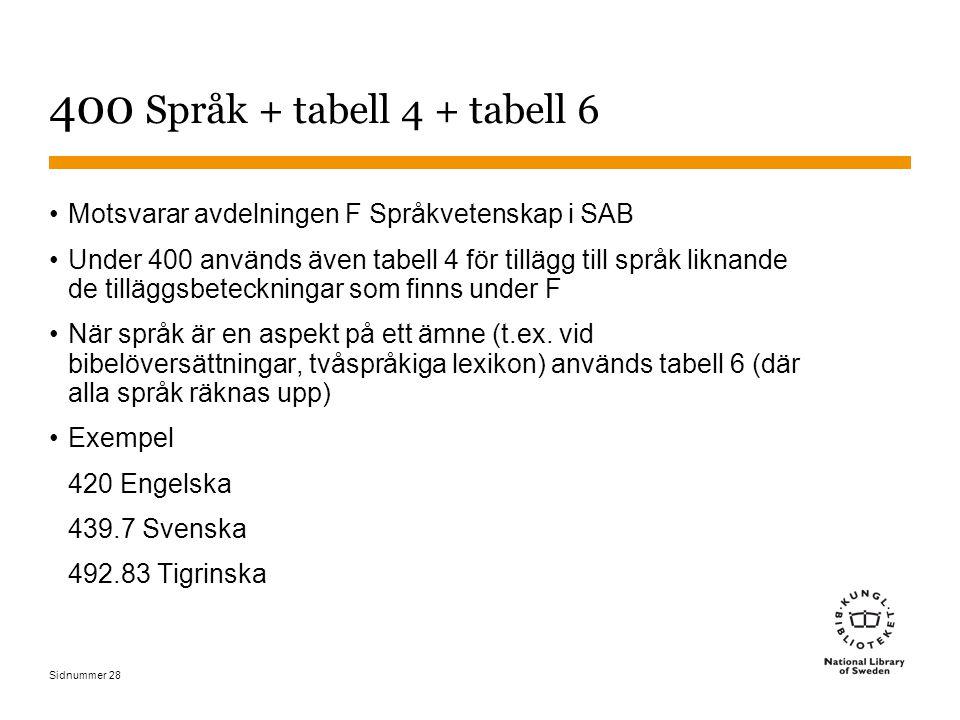 Sidnummer 28 400 Språk + tabell 4 + tabell 6 Motsvarar avdelningen F Språkvetenskap i SAB Under 400 används även tabell 4 för tillägg till språk likna