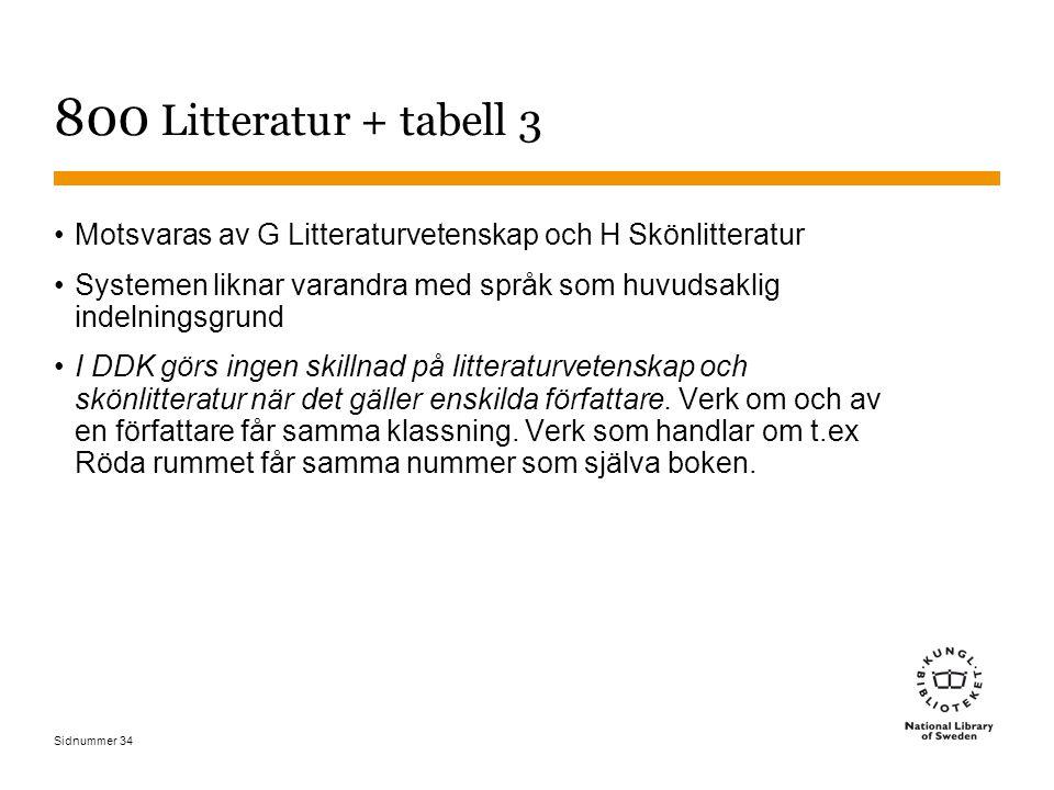 Sidnummer 34 800 Litteratur + tabell 3 Motsvaras av G Litteraturvetenskap och H Skönlitteratur Systemen liknar varandra med språk som huvudsaklig inde