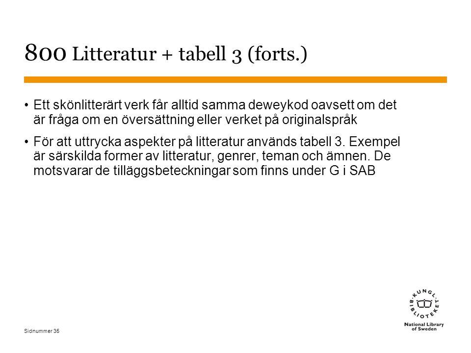 Sidnummer 35 800 Litteratur + tabell 3 (forts.) Ett skönlitterärt verk får alltid samma deweykod oavsett om det är fråga om en översättning eller verk
