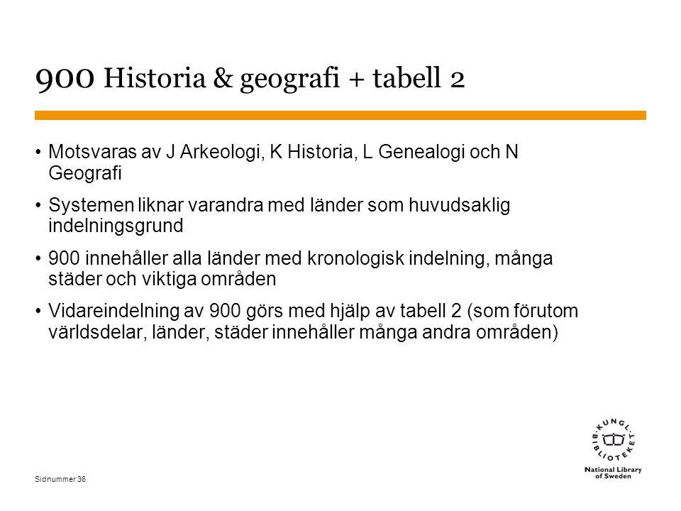 Sidnummer 36 900 Historia & geografi + tabell 2 Motsvaras av J Arkeologi, K Historia, L Genealogi och N Geografi Systemen liknar varandra med länder s