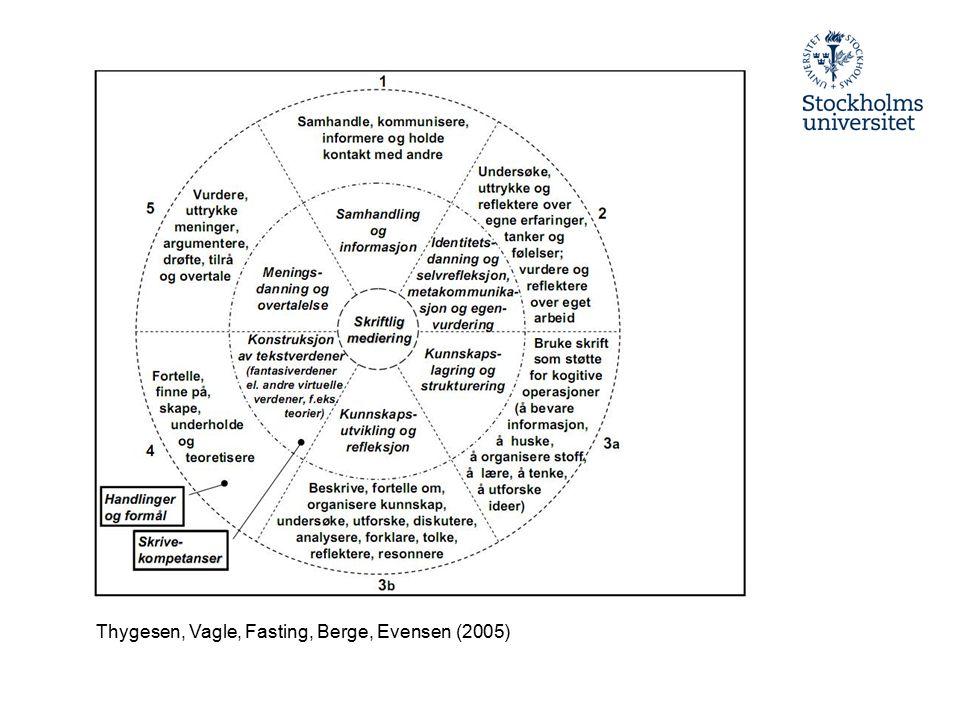Thygesen, Vagle, Fasting, Berge, Evensen (2005)