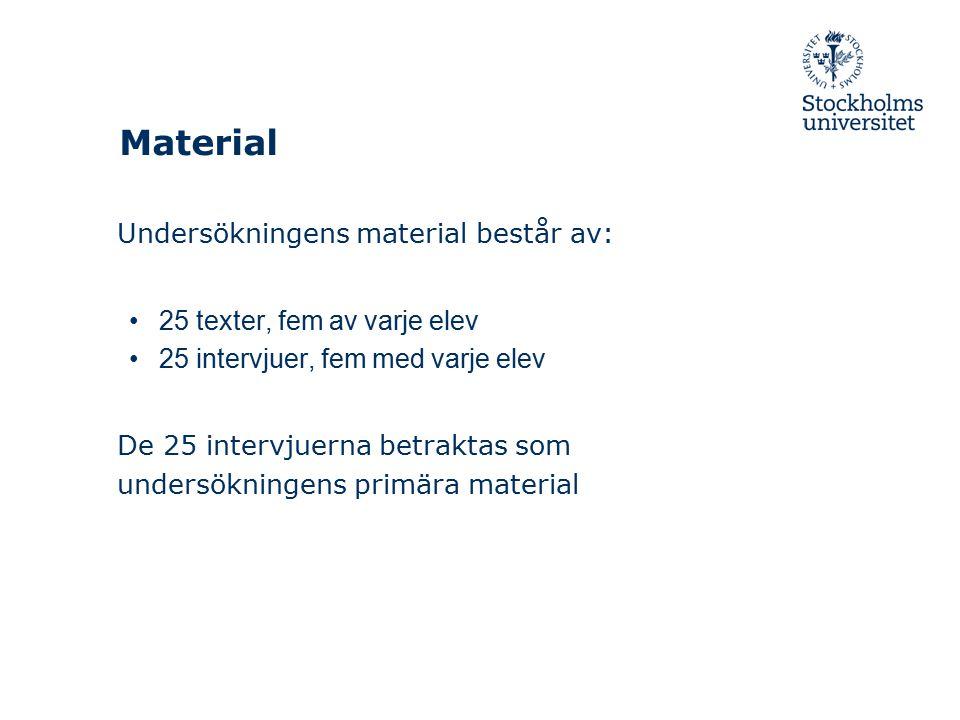 Material Undersökningens material består av: 25 texter, fem av varje elev 25 intervjuer, fem med varje elev De 25 intervjuerna betraktas som undersökningens primära material