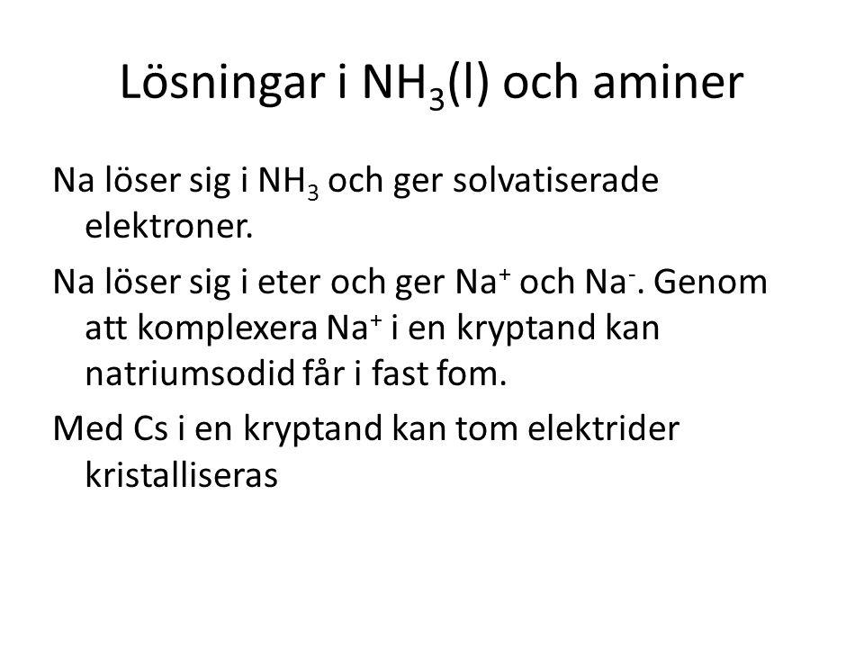 Lösningar i NH 3 (l) och aminer Na löser sig i NH 3 och ger solvatiserade elektroner. Na löser sig i eter och ger Na + och Na -. Genom att komplexera