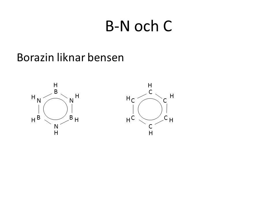 B-N och C Borazin liknar bensen B BB NN N H H H H H H C CC C C C H H H HH H