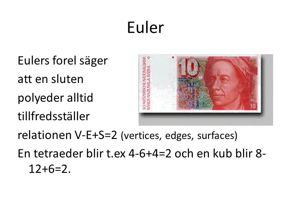 Euler Eulers forel säger att en sluten polyeder alltid tillfredsställer relationen V-E+S=2 (vertices, edges, surfaces) En tetraeder blir t.ex 4-6+4=2